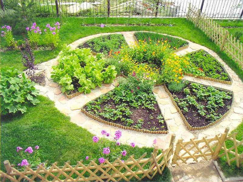 Оформление сада огорода своими руками фото
