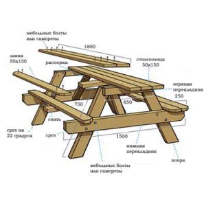 Деревянные столы и лавки для беседки – своими руками на долгие годы!