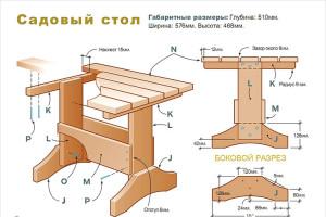 Деревянные столы и лавки для беседки – своими руками на долгие годы! фото