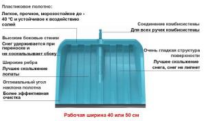Лопата для уборки снега: ее устройство и отличительные особенности фото