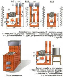 На фото - устройство печи для бани, avtonomnoeteplo.ru