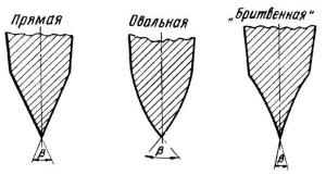Угол заточки топора – условия хорошей заточки