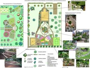 Дизайн дома и ландшафтный дизайн – доверить профессионалам? фото