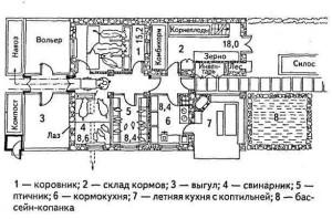 На фото - планировка сарая для животных, freeworld.com.ua