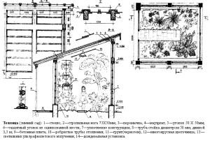 Фото чертежа зимнего сада, green-dom.info