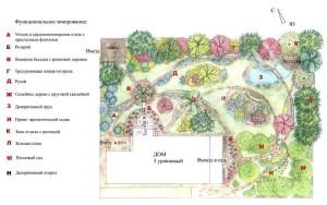 На фото - эскиз озеленения участка, berso-design.ru