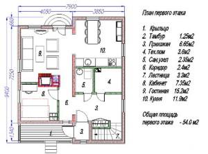 С чего начинаются проекты дачных садовых домиков? фото