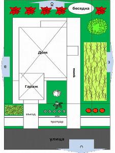 На фото - план размещения гаража на земельном участке, purichvalera.com