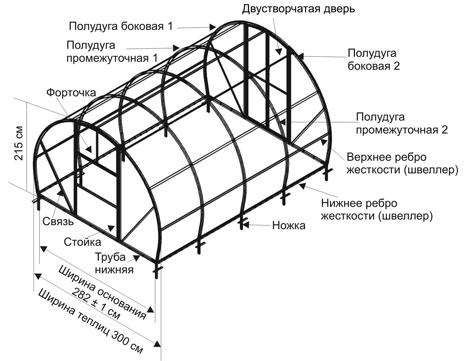 Как построить парник из поликарбоната своими руками