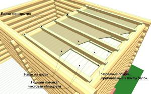 Фото балок потолка для сруба бани, vse-bani.info