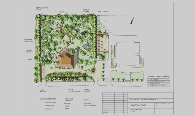 Выбор стиля в ландшафтном дизайне территории