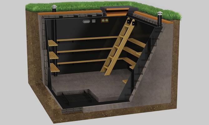 Создаем типовой проект – где лучше располагать помещение?