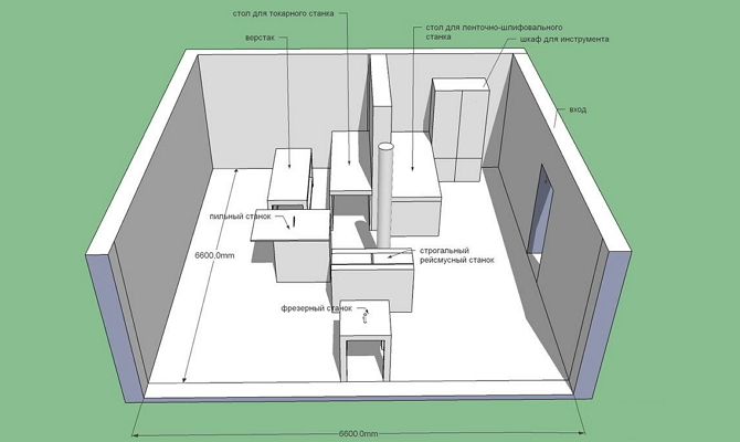 Завершающий этап проектирования и дополнительные рекомендации