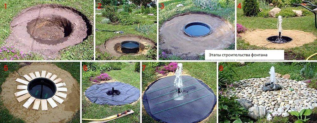 Этапы строительства садового фонтана